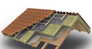 tetto ventilato schema generale