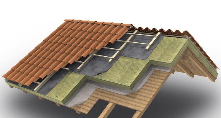 Tetto ventilato schema for Montaggio tetto in legno ventilato
