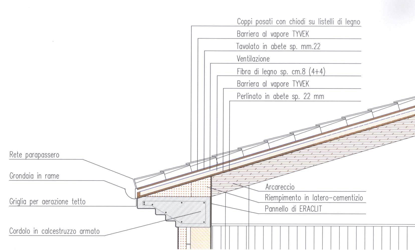 Tetti ventilati particolari costruttivi for Sezione tetto in legno dwg